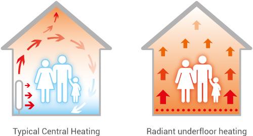 electric vs water underfloor heating